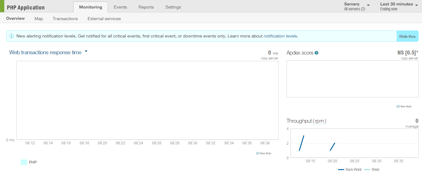 Using New Relic to monitor applications on AWS OpsWorks