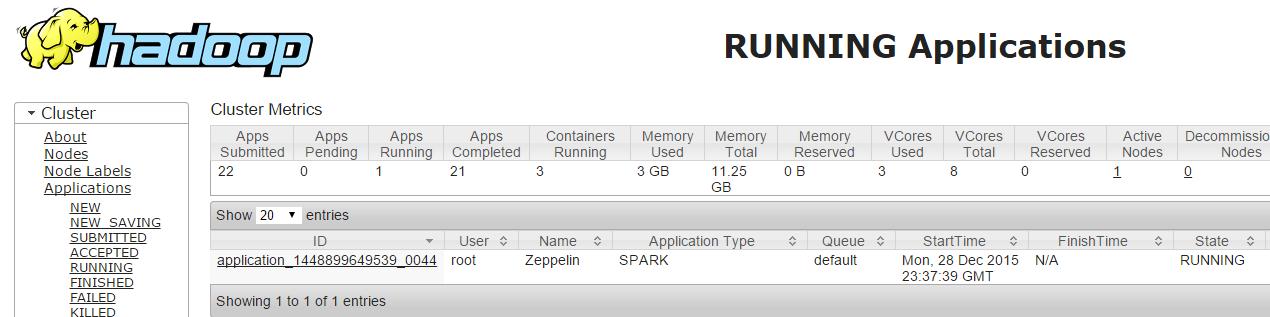 Running an External Zeppelin Instance using S3 Backed Notebooks with