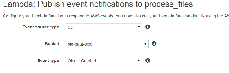Publish the S3 bucket events to the AWS Lambda function