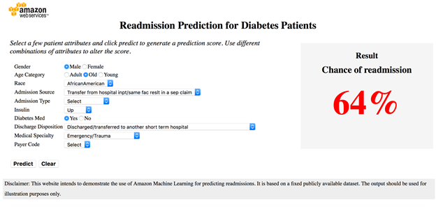 Readmission Prediction Through Patient Risk Stratification Using