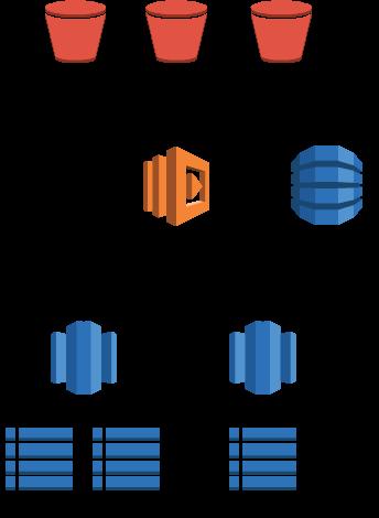 A Zero-Administration Amazon Redshift Database Loader | AWS Big Data