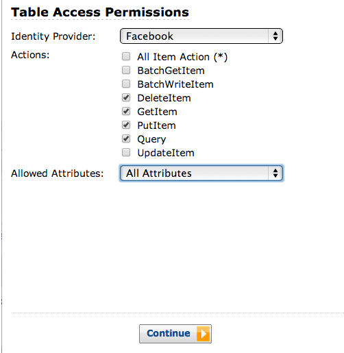 table access permissions