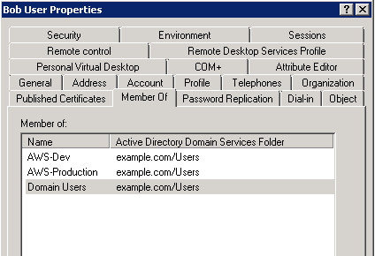 Image of the Active Directory groups