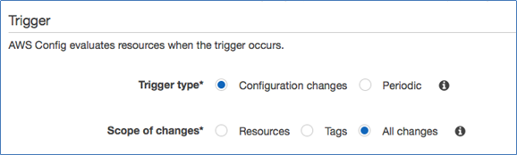 Image of setting the trigger that causes AWS Config to evaluate resources