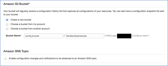 Image of turning of Amazon SNS topic notifications