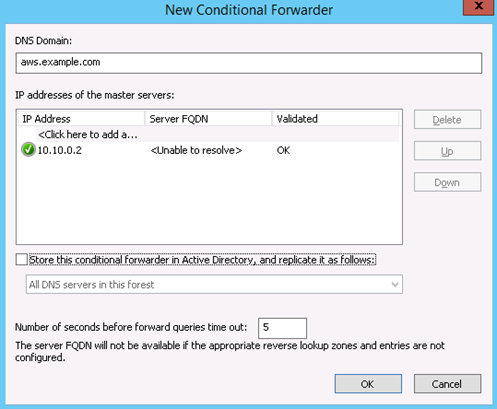 Image of new conditional forwarder