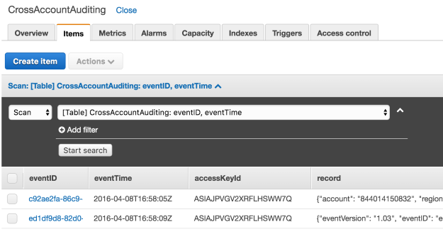 Image of entries in the DynamoDB table