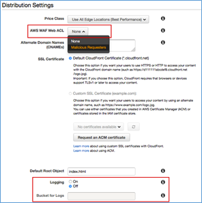 Image of AWS WAF Web ACL settings
