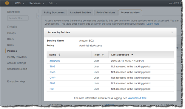 Screenshot of information about Amazon EC2 permissions granted by a managed policy