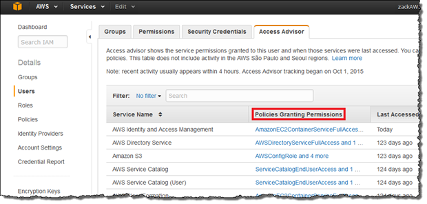 "Screenshot with the ""Policies Granting Permissions"" column highlighted"