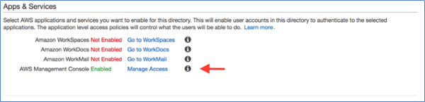 Image of Manage Access link